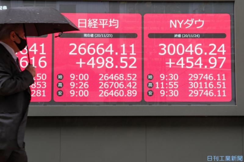 平均 ニューヨーク 株価 ダウ