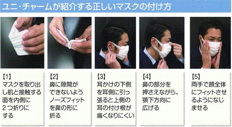 正しい 付け方 の マスク