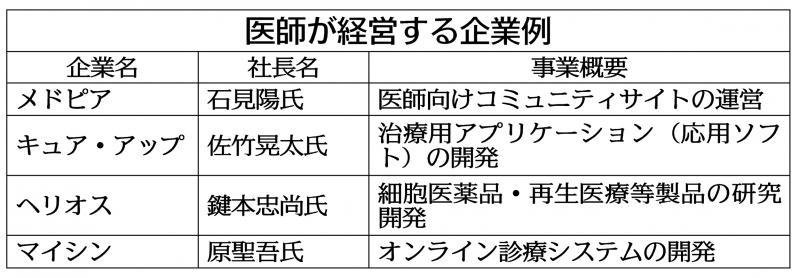 宇多田 慢性 ヒカル 膵炎